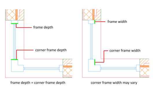 Help: About Corner Window Frames