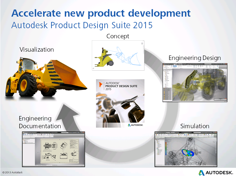 Product Design Suite | Search | Autodesk Knowledge Network