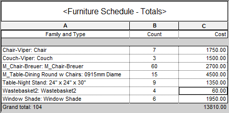 Add Grand Totals to a Schedule | Revit Products | Autodesk Knowledge
