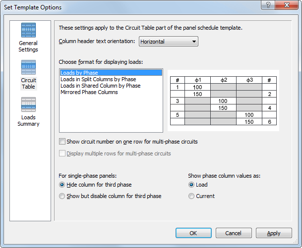 set options for a panel schedule template revit products autodesk knowledge network