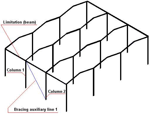 Ayuda: Example of Frame Bracing Definition