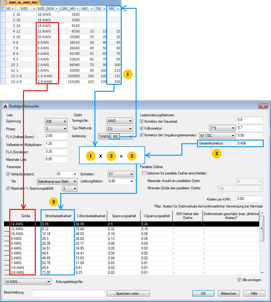 Informationen über die elektrische Normendatenbank des Schaltkreis ...