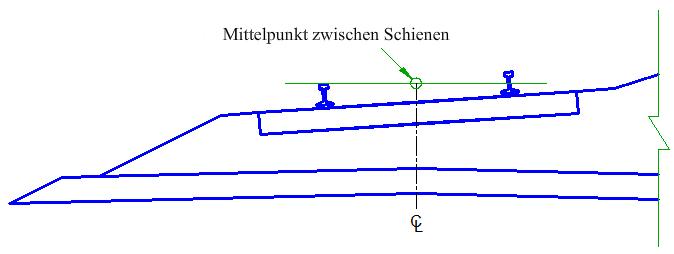 RailSingleTrack | Suchen | Autodesk Knowledge Network