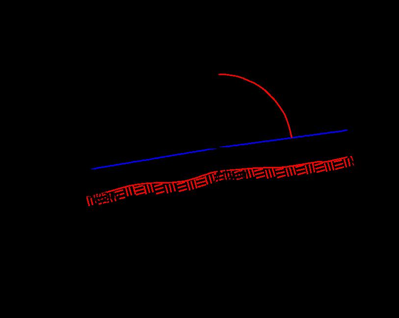 AutoCAD Civil 3D Hilfe: Glossar