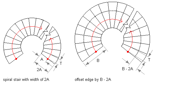 To Create A Spiral Stair With User Specified Settings