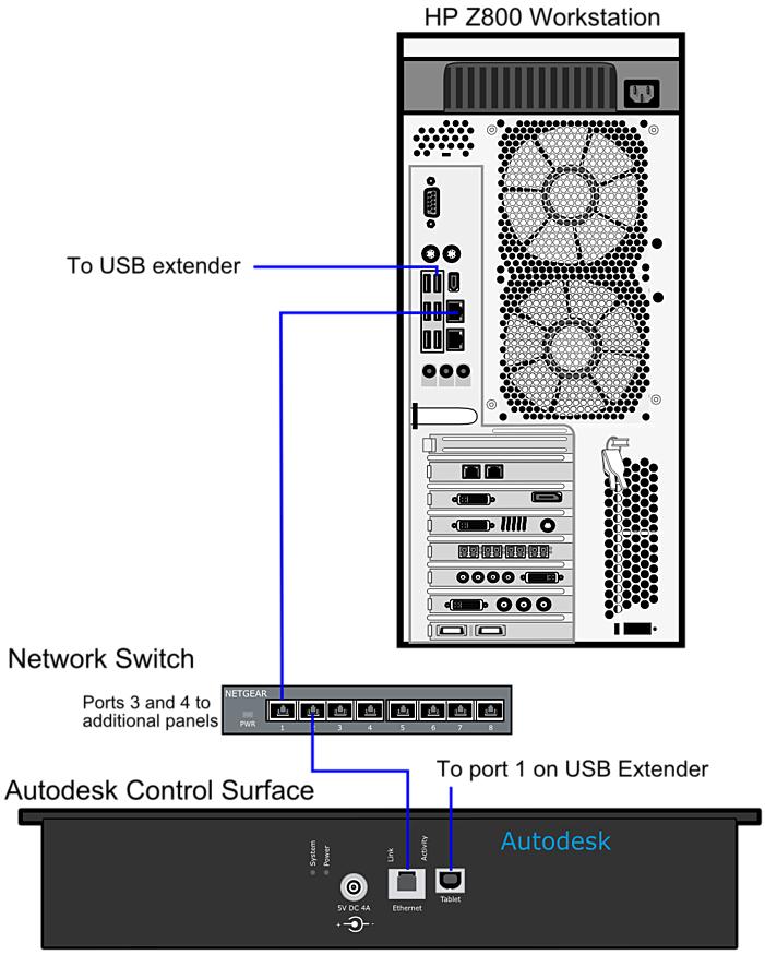 DS 2.0 SP4 TÉLÉCHARGER ONE GRATUIT SUPERCARD OS