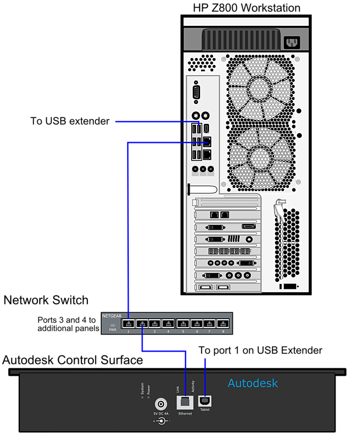KMS start CAVO//Power Cable NERO//BLACK 1,5m versione 1