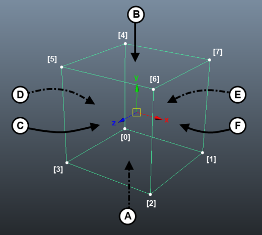 Maya Help: Example: Using Time to Animate a Cube Mesh