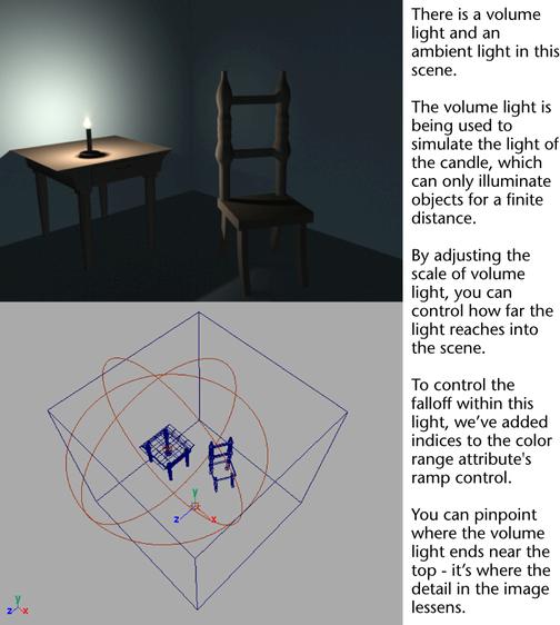 Maya Help: Volume Light options