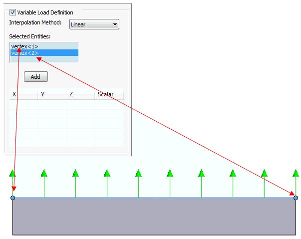 Nastran In-CAD 2016 Help: Variable Load Definition