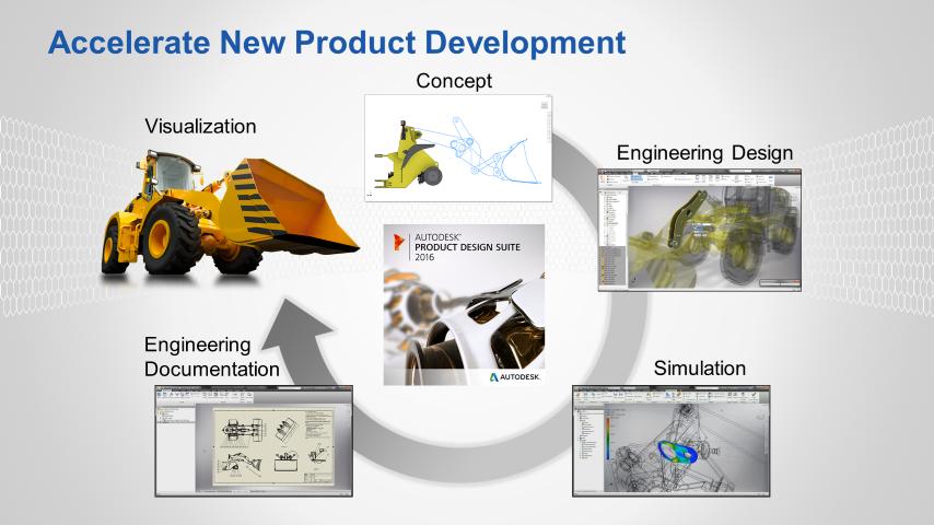 Buy Cheap Autodesk Product Design Suite Ultimate 2016
