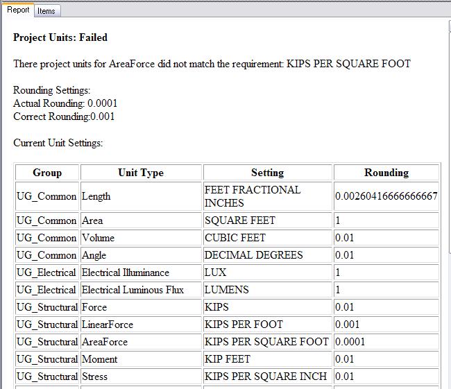 Project Units | Revit Products 2016 | Autodesk Knowledge Network