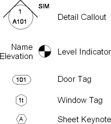 About Symbols | Revit Products | Autodesk Knowledge Network