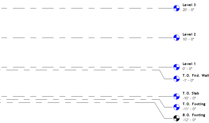 Levels Revit Products 2016 Autodesk Knowledge Network