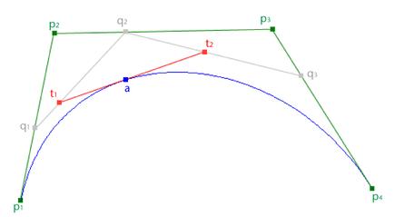 Maya Help: Bezier curves