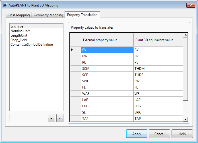 list of options translates autoplant property values into plant 3d
