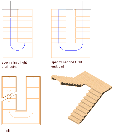 Delicieux To Create A U Shaped Stair With User Specified Settings