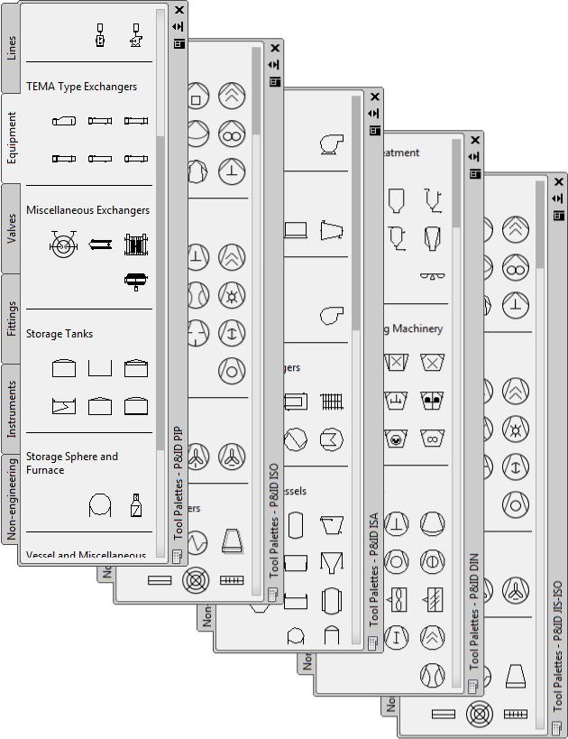 About Tool Palettes Autocad Plant 3d 2018 Autodesk Knowledge Network