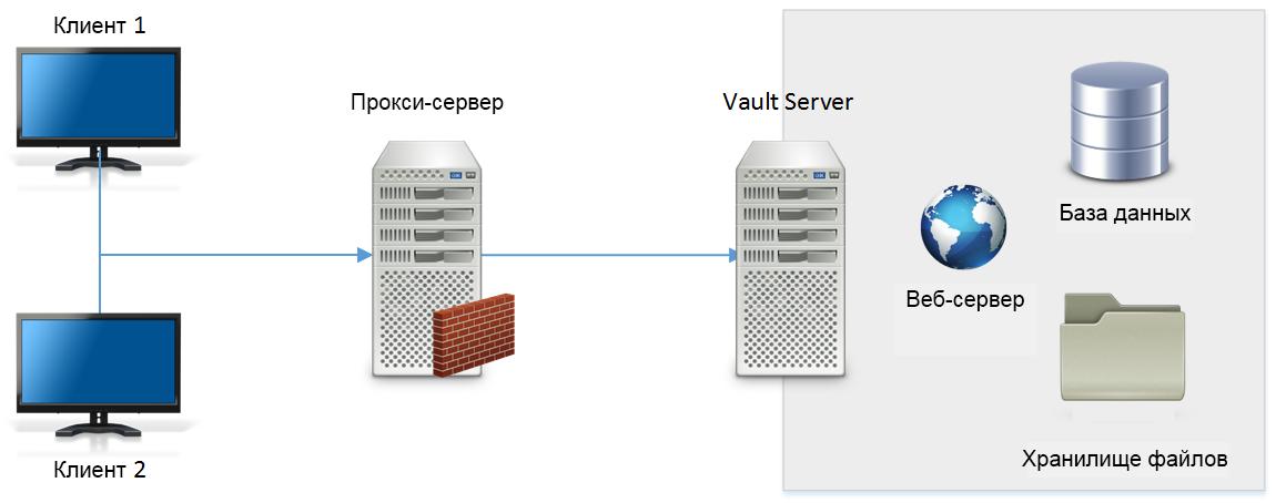servervault case