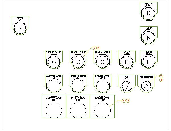 panel layout footprint symbols