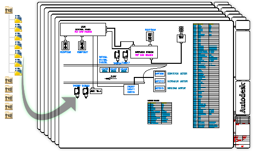about projects autocad electrical 2019 autodesk knowledge network rh knowledge autodesk com electrical drawings in autocad tutorial electrical single line diagram in autocad