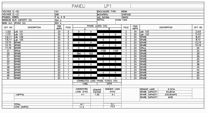Electric Panel Schedule Yeniscale