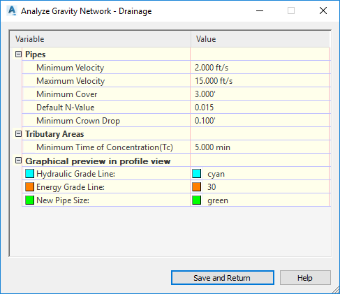 About Analyzing and Sizing a Gravity Pipe Network | Civil 3D