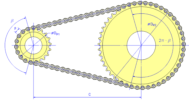 Sprocket and chain guide.