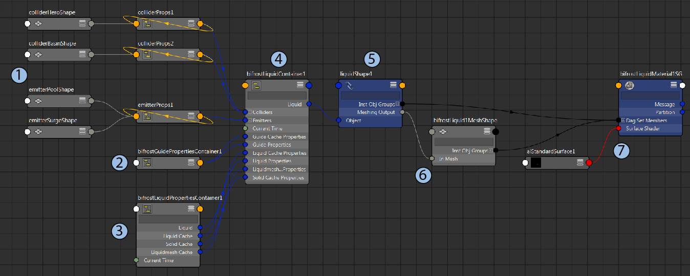 Anatomy of a Bifröst simulation   Maya 2019   Autodesk