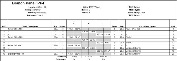 about panel schedule templates revit products 2019 autodesk