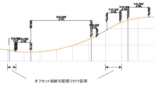 曲線 縦断