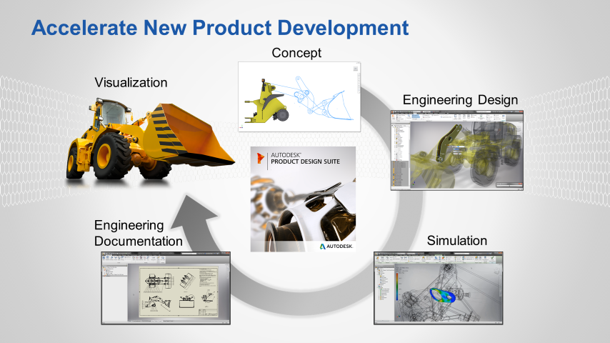 Product Design Suite 2020 Search Autodesk Knowledge Network