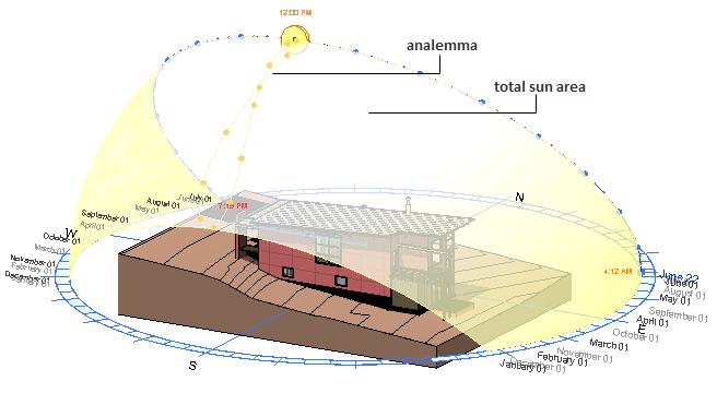 About The Sun Path Revit Products 2020 Autodesk