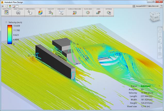 Process Overview - Flow Design Standalone | Flow Design
