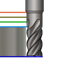 bottom height diagram